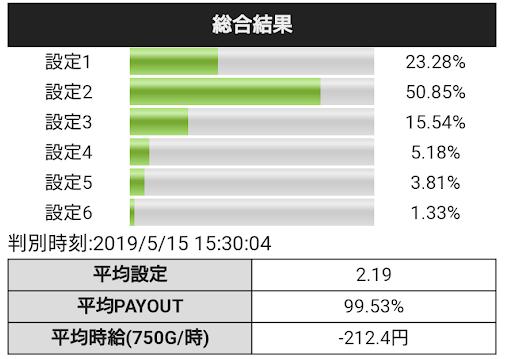 f:id:shimakazu1326:20190516230834p:plain