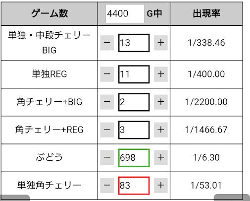 f:id:shimakazu1326:20190516231924p:plain