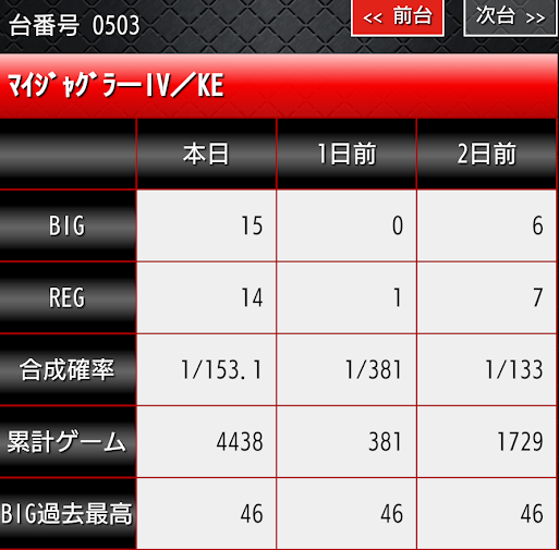 f:id:shimakazu1326:20190516232923p:plain