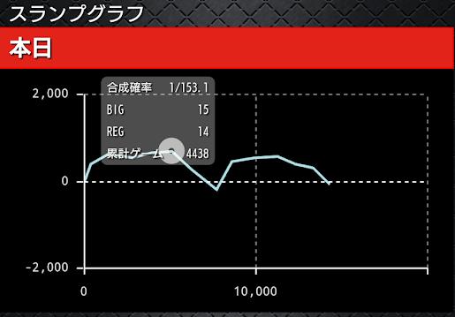 f:id:shimakazu1326:20190516233021p:plain