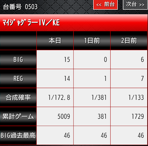 f:id:shimakazu1326:20190516233832p:plain