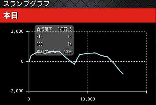f:id:shimakazu1326:20190516233907p:plain