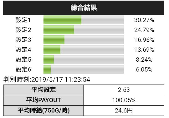 f:id:shimakazu1326:20190519201505p:plain