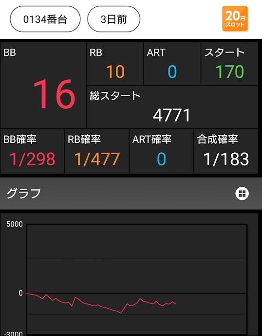 f:id:shimakazu1326:20190520083230p:plain