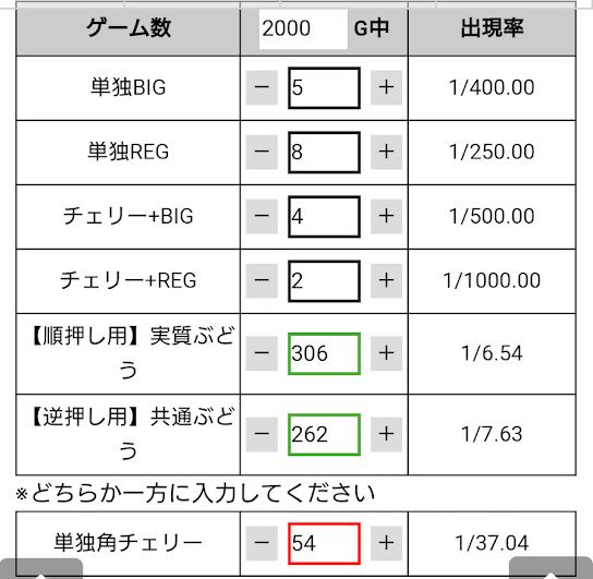 f:id:shimakazu1326:20190530083322p:plain