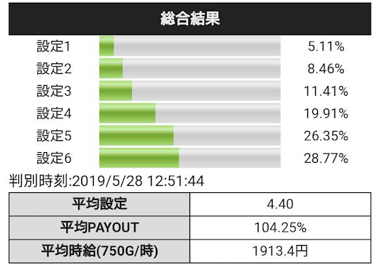 f:id:shimakazu1326:20190530083352p:plain