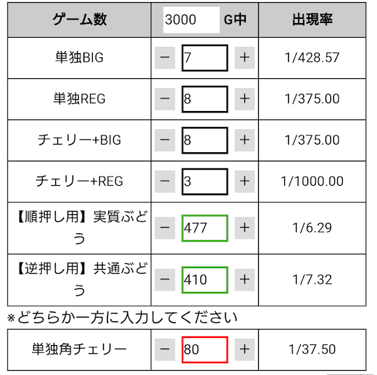 f:id:shimakazu1326:20190530084010p:plain