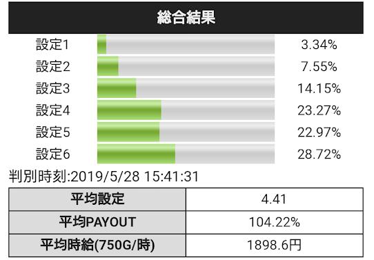 f:id:shimakazu1326:20190530215002p:plain