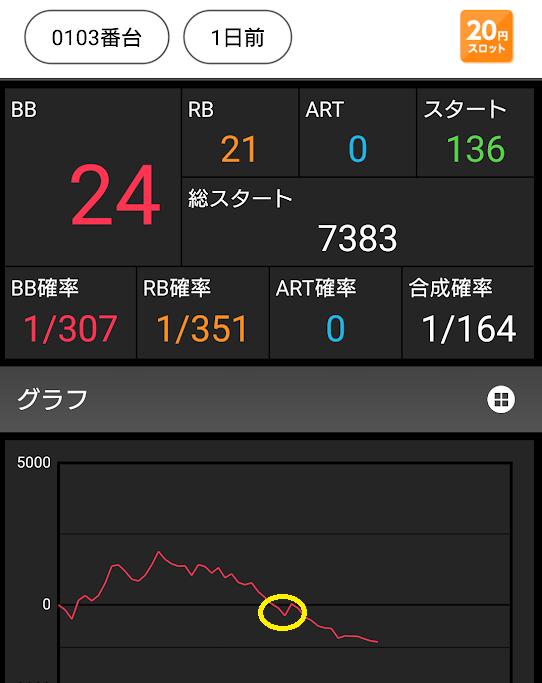 f:id:shimakazu1326:20190530232307p:plain