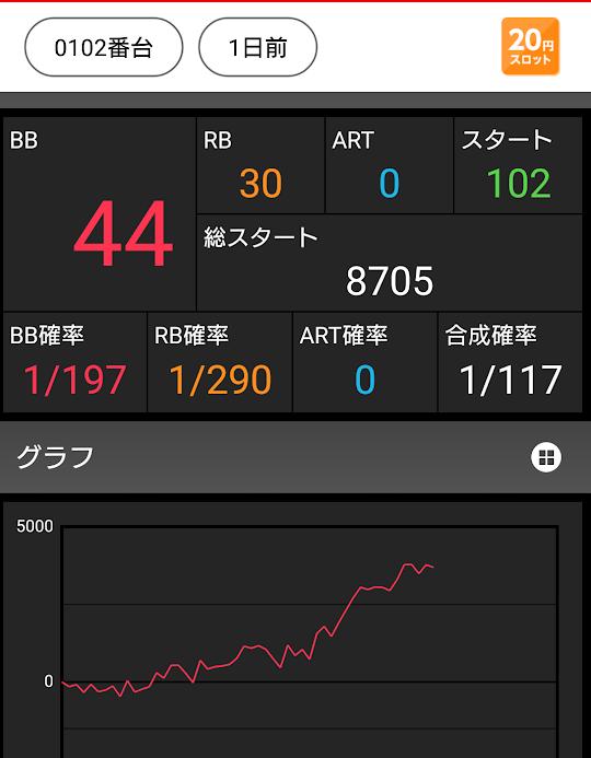 f:id:shimakazu1326:20190530232658p:plain