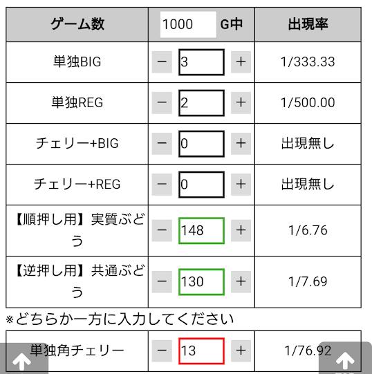 f:id:shimakazu1326:20190601235900p:plain