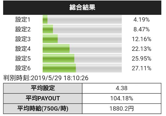 f:id:shimakazu1326:20190603002652p:plain