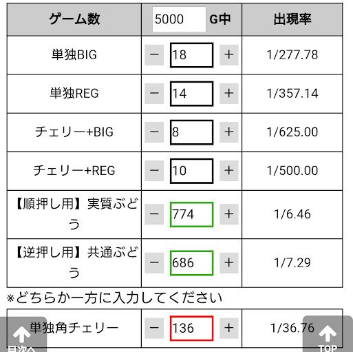 f:id:shimakazu1326:20190603004841p:plain