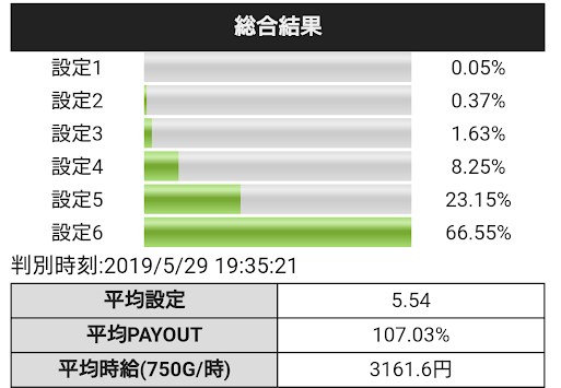 f:id:shimakazu1326:20190603005018p:plain