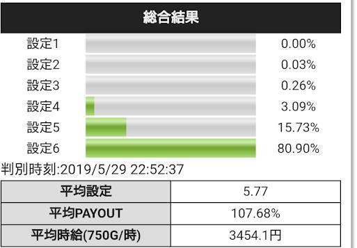 f:id:shimakazu1326:20190603012554p:plain