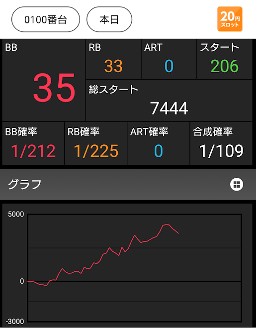 f:id:shimakazu1326:20190603074233p:plain