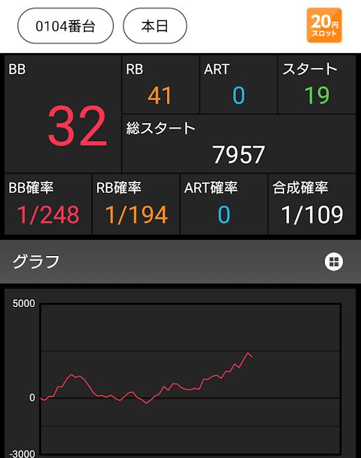 f:id:shimakazu1326:20190603080300p:plain