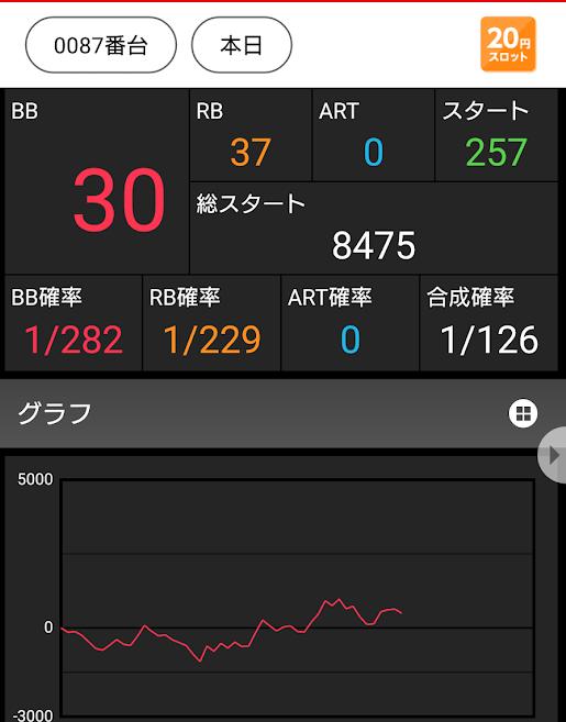 f:id:shimakazu1326:20190603080602p:plain