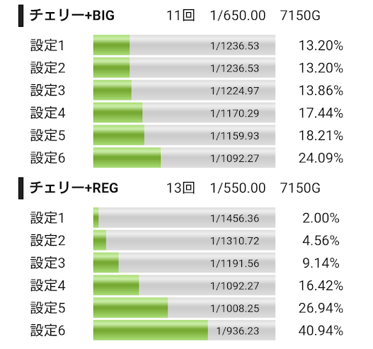 f:id:shimakazu1326:20190603081659p:plain