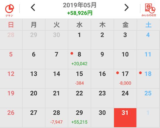 f:id:shimakazu1326:20190606073455p:plain
