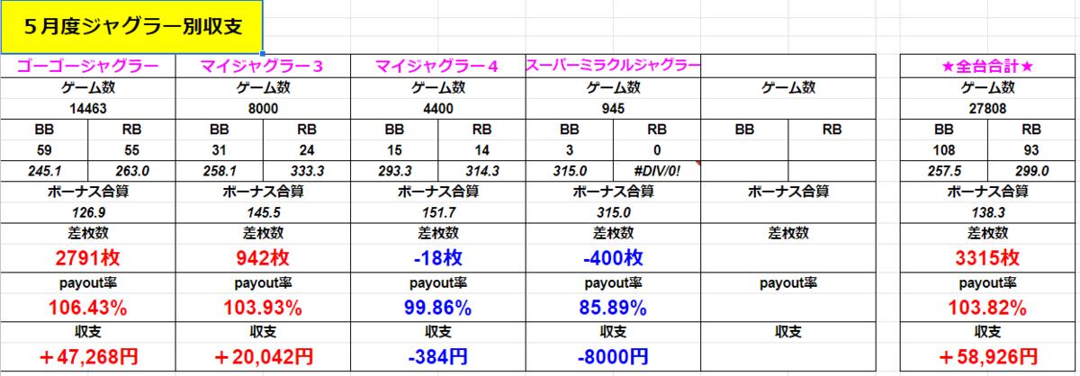 f:id:shimakazu1326:20190606080901p:plain