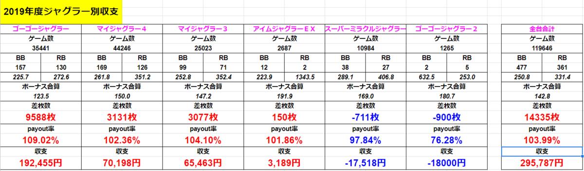 f:id:shimakazu1326:20190607081348p:plain