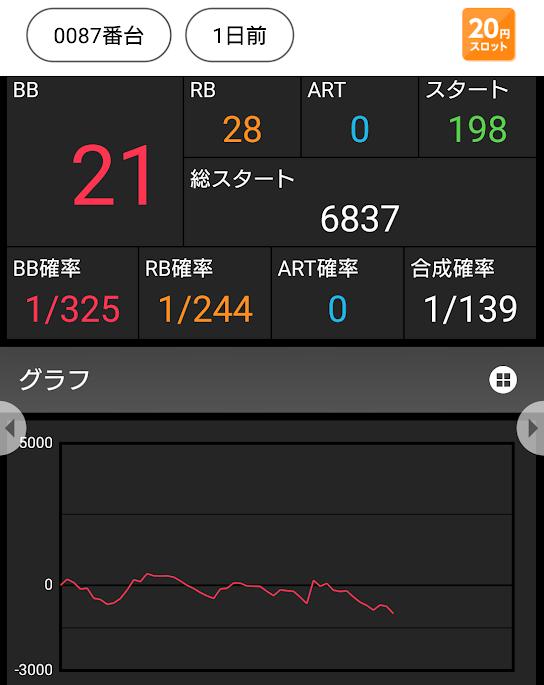 f:id:shimakazu1326:20190608223445p:plain