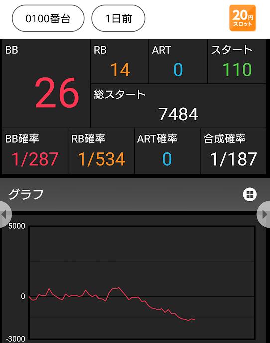 f:id:shimakazu1326:20190608224828p:plain