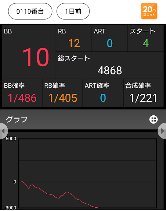 f:id:shimakazu1326:20190618075633p:plain