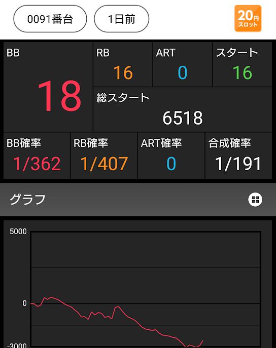 f:id:shimakazu1326:20190618075723p:plain