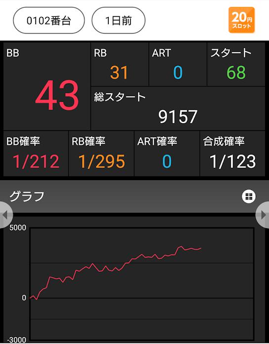 f:id:shimakazu1326:20190618080650p:plain