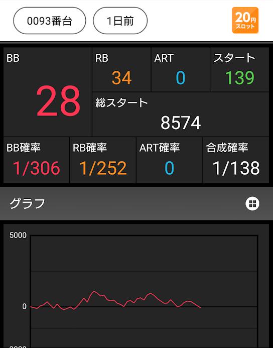 f:id:shimakazu1326:20190618080914p:plain