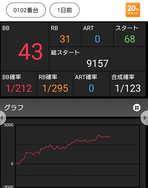 f:id:shimakazu1326:20190619192619p:plain