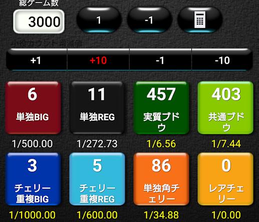 f:id:shimakazu1326:20190619202627p:plain