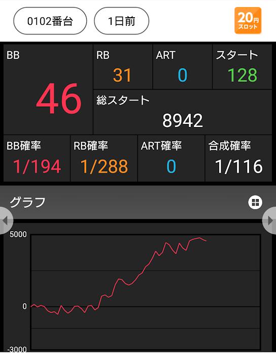 f:id:shimakazu1326:20190620213745p:plain