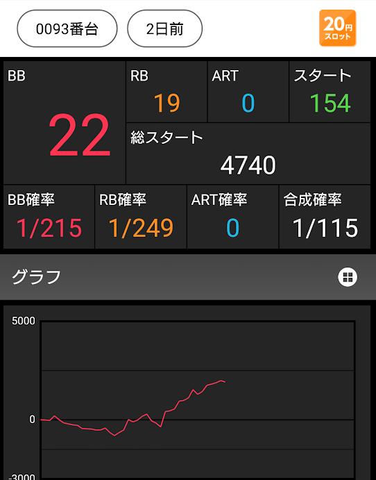 f:id:shimakazu1326:20190620214538p:plain