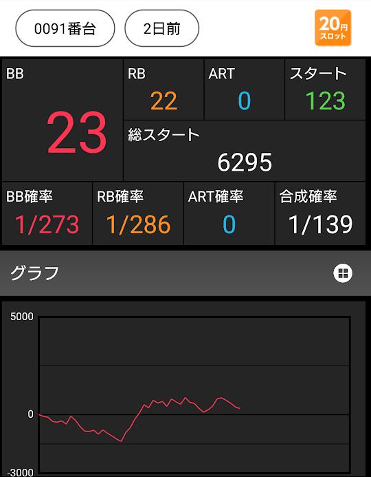 f:id:shimakazu1326:20190620215254p:plain