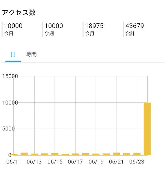 f:id:shimakazu1326:20190624214727p:plain