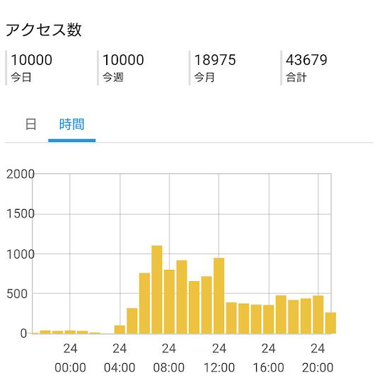 f:id:shimakazu1326:20190624214809p:plain