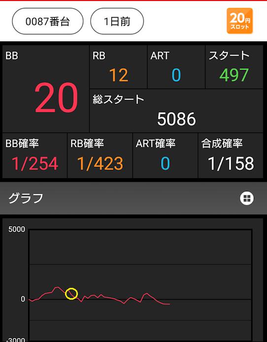 f:id:shimakazu1326:20190628082427p:plain