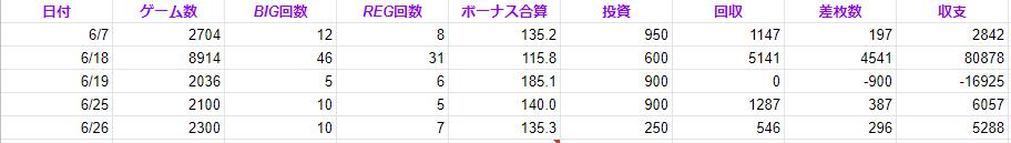 f:id:shimakazu1326:20190628222347p:plain