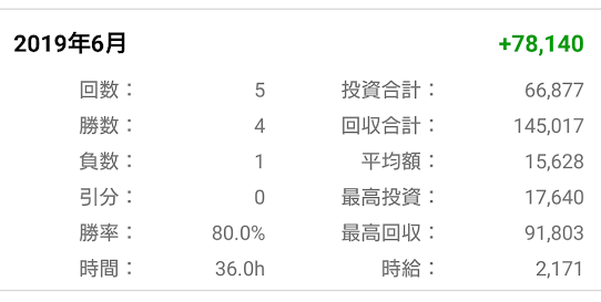 f:id:shimakazu1326:20190628223634p:plain