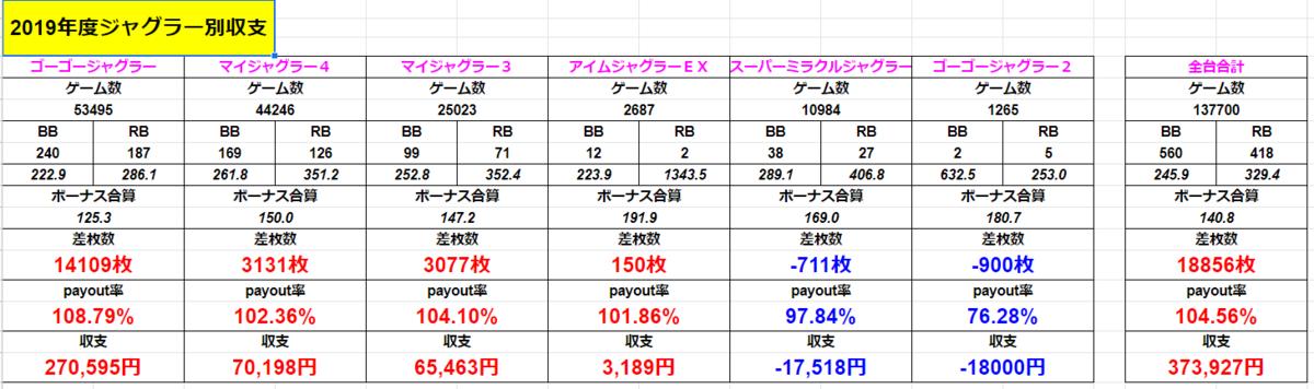 f:id:shimakazu1326:20190629211237p:plain