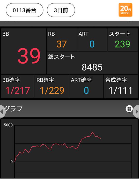 f:id:shimakazu1326:20190709074306p:plain