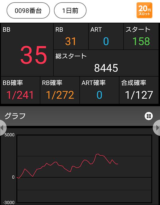 f:id:shimakazu1326:20190709074959p:plain
