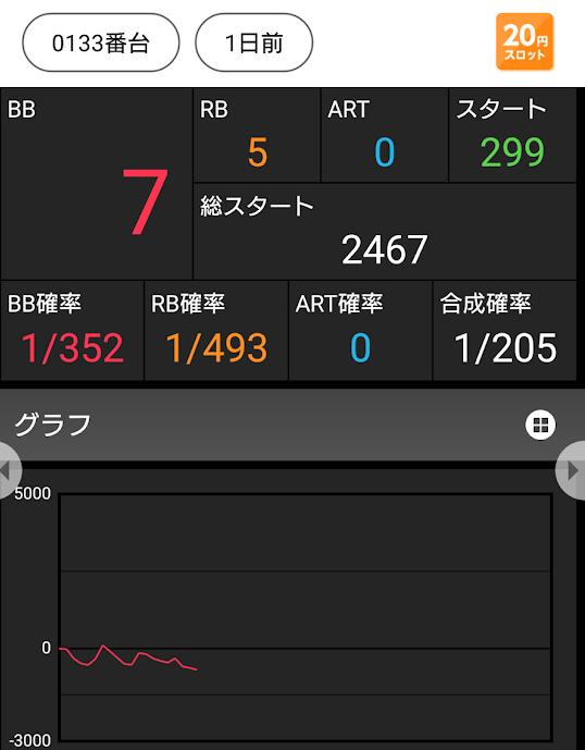 f:id:shimakazu1326:20190709082648p:plain