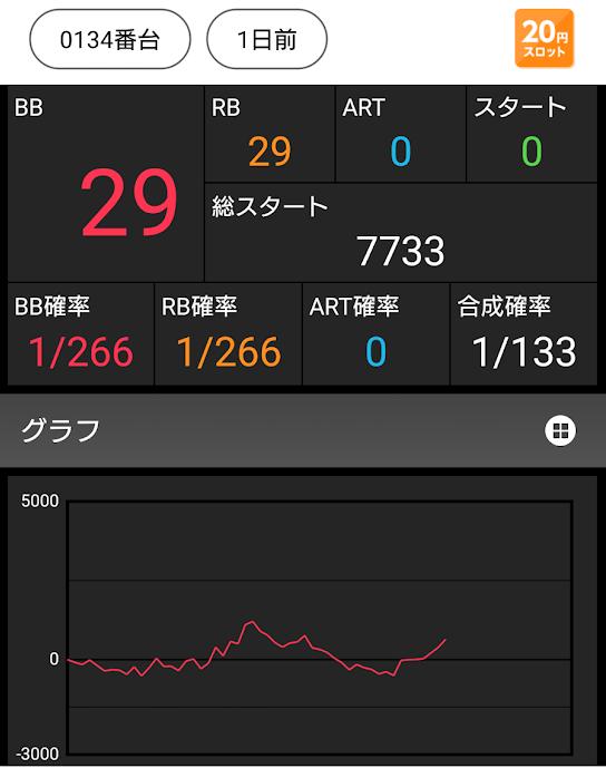 f:id:shimakazu1326:20190709082720p:plain