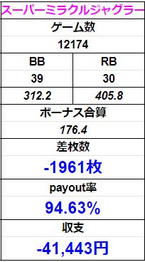 f:id:shimakazu1326:20190710233609p:plain