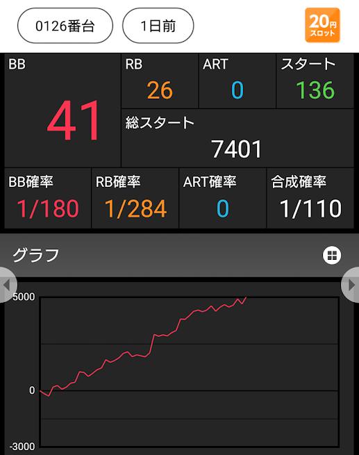 f:id:shimakazu1326:20190711221225p:plain
