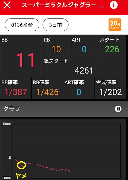 f:id:shimakazu1326:20190712194719p:plain